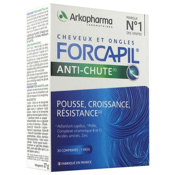 forcapil tratament anticadere par